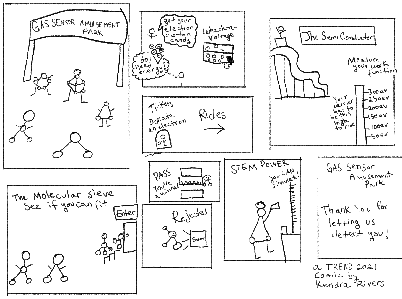 Kendra Rivers comic
